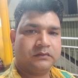 Neerajgautam3Z from Bahadurgarh | Man | 30 years old | Pisces