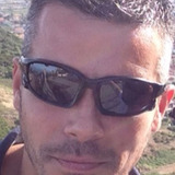 Albatros from Zaragoza | Man | 37 years old | Libra