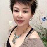 Joanna from Yorba Linda | Woman | 37 years old | Capricorn