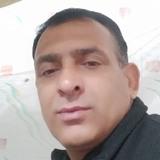 Manusharma83N from Amritsar | Man | 40 years old | Taurus