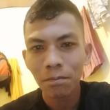 Azharimaulan1T from Bengkulu   Man   30 years old   Aquarius
