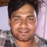 Abhi from Kanigiri   Man   23 years old   Leo