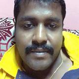 Pandi from Pudukkottai | Man | 35 years old | Capricorn