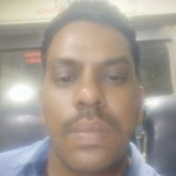 Harry from Ongole | Man | 31 years old | Gemini