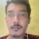 Ryandikaaguswt from Nganjuk | Man | 29 years old | Leo
