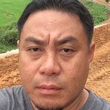 Peeco from Kohima | Man | 32 years old | Libra