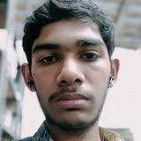 Shubham from Virarajendrapet | Man | 19 years old | Cancer