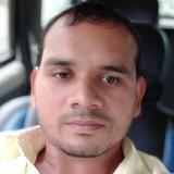 Sahil from Mumbai | Man | 24 years old | Libra