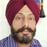 Deepbrar from Barnala | Man | 36 years old | Gemini