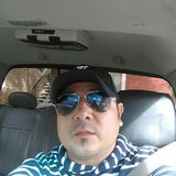 Dzgut from Sandy | Man | 41 years old | Capricorn