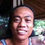 Faturref from Bali | Man | 34 years old | Sagittarius