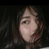 Sandra from Balikpapan | Woman | 23 years old | Cancer