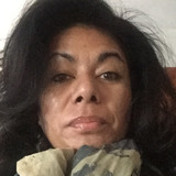 Cy from London | Woman | 48 years old | Capricorn