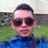 Maulana from Jakarta | Man | 30 years old | Virgo