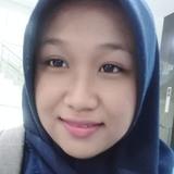 Vita from Yogyakarta | Woman | 21 years old | Sagittarius