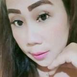 Velia from Balikpapan   Woman   35 years old   Cancer