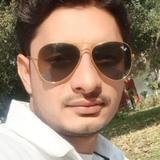 Akshay from Yamunanagar   Man   24 years old   Aries