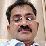 Keshava from Kottayam   Man   58 years old   Taurus