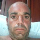 Angel from Fustinana   Man   39 years old   Taurus