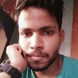 Aj from Ullal | Man | 25 years old | Capricorn