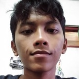 Mughni from Cilacap | Man | 19 years old | Leo