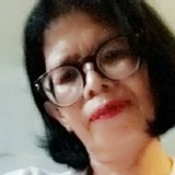 Mina from Sukabumi   Woman   53 years old   Aquarius