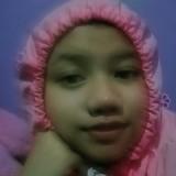 Aimatt from Semarang | Woman | 18 years old | Libra