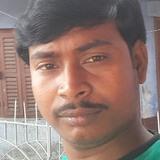 Prasanta from Barddhaman   Man   23 years old   Aquarius