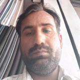 Montu from Jaipur | Man | 32 years old | Aries