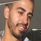 Miguel from Jerez de la Frontera | Man | 25 years old | Gemini