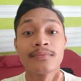 Sangpemimpi16V from Sleman | Man | 21 years old | Capricorn