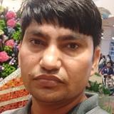 Vijayaroyal from Churu | Man | 28 years old | Capricorn