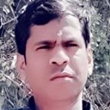 Vikas from Jaora | Man | 37 years old | Gemini