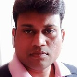 Sanket from Lucknow | Man | 24 years old | Leo