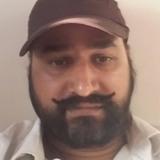 Sonu from Kharar | Man | 40 years old | Leo