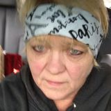 Nodramalady from Butler | Woman | 54 years old | Cancer