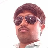 Nish from Adilabad | Man | 29 years old | Aries
