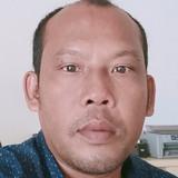 Rudi from Balikpapan | Man | 36 years old | Cancer