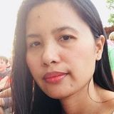 Tata from Bronx | Woman | 37 years old | Pisces