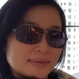 Princess from Petaling Jaya | Woman | 48 years old | Aquarius