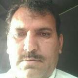 Karamat from Riyadh   Man   41 years old   Cancer
