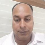 Sanjaychodu from Dehra Dun | Man | 45 years old | Leo