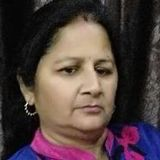 Pratyush from Bareilly | Woman | 46 years old | Sagittarius