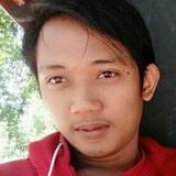 Dcosta from Surabaya | Man | 27 years old | Libra