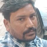 Sandeep from Meerut   Man   26 years old   Virgo