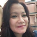 Julia from Jimbaran | Woman | 47 years old | Cancer