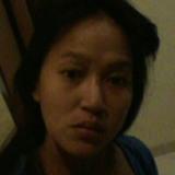 Alika from Jakarta | Woman | 33 years old | Taurus