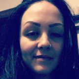 Aries from Madison   Woman   33 years old   Aries