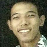 Nikolaus from Tulungagung | Man | 21 years old | Gemini