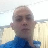 Benhour from Sidoarjo | Man | 33 years old | Libra